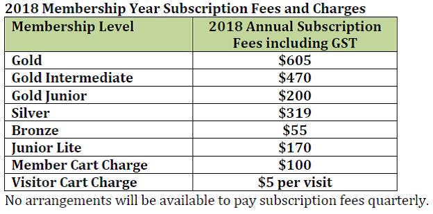 Fee Table